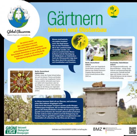 Tafel: Gärtnern in verschiedenen Ländern
